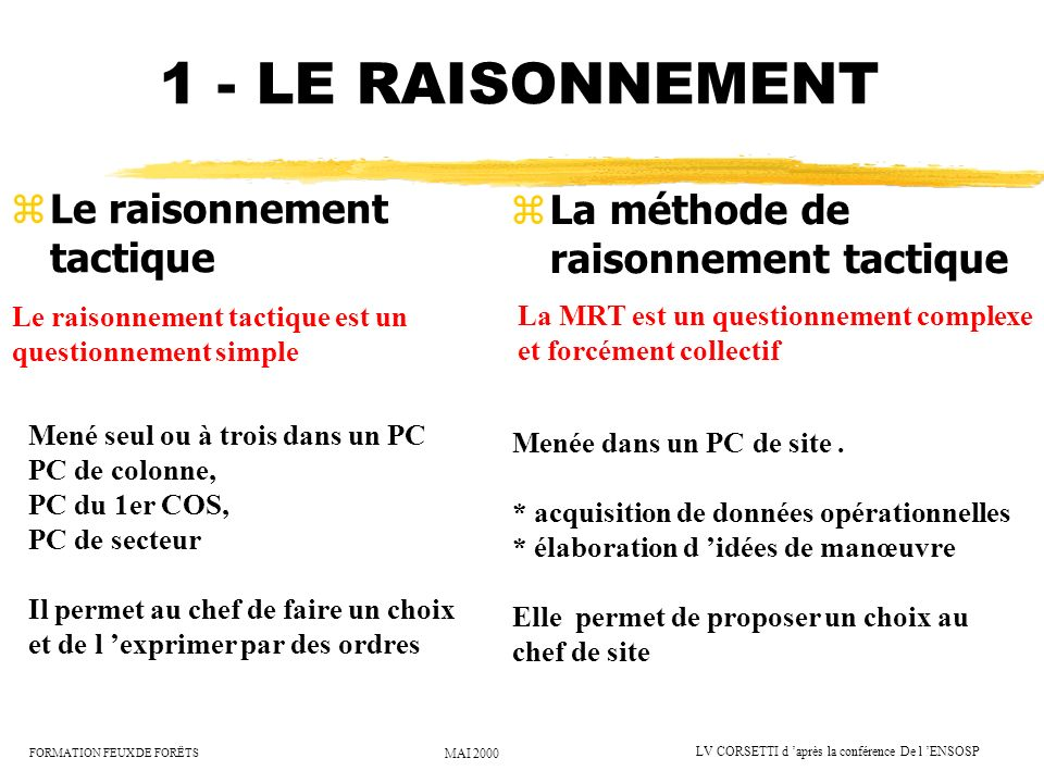 1 - LE RAISONNEMENT Le raisonnement tactique
