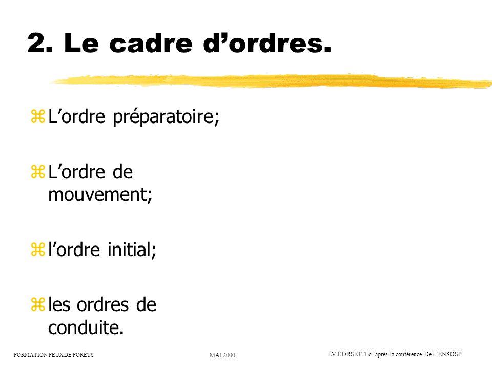 2. Le cadre d'ordres. L'ordre préparatoire; L'ordre de mouvement;