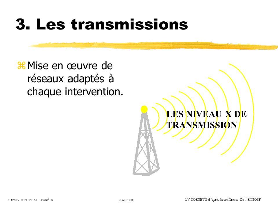 3. Les transmissions Mise en œuvre de réseaux adaptés à chaque intervention.
