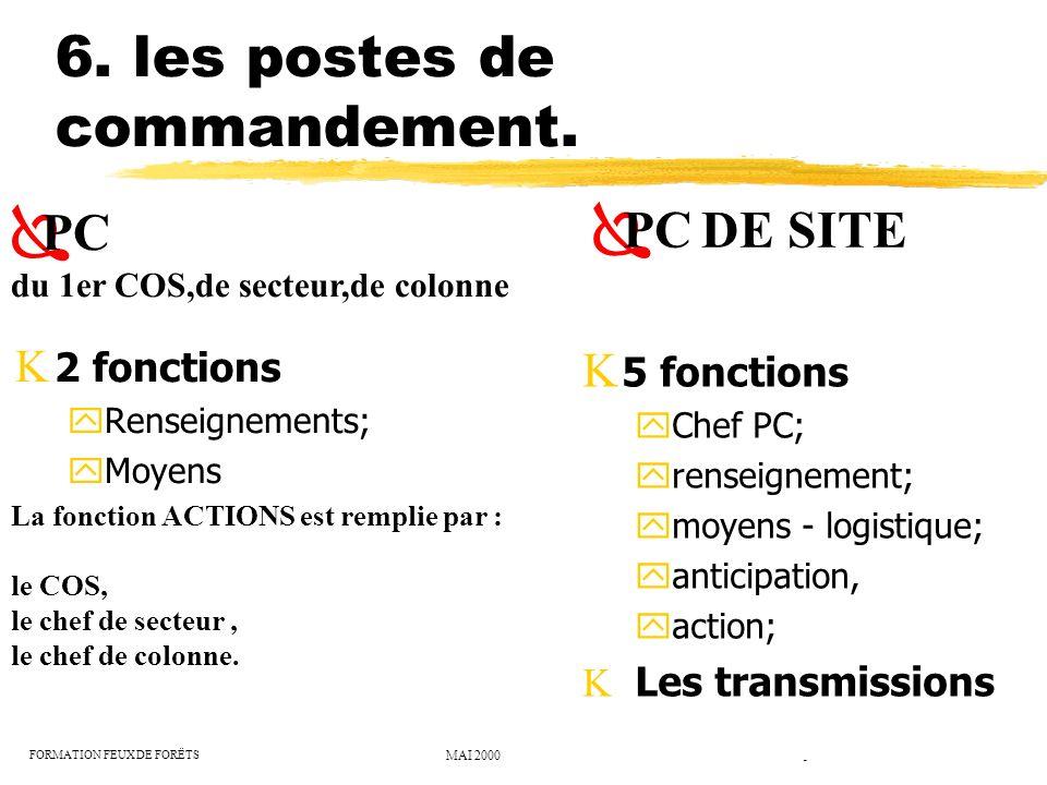 6. les postes de commandement.