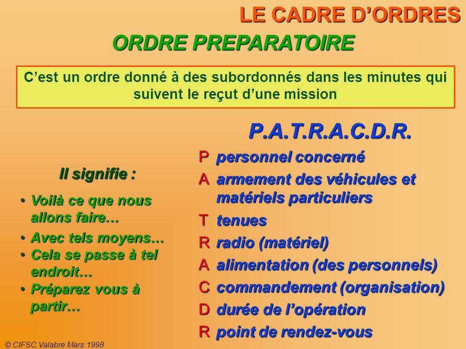 LE CADRE D'ORDRES ORDRE PREPARATOIRE P.A.T.R.A.C.D.R.