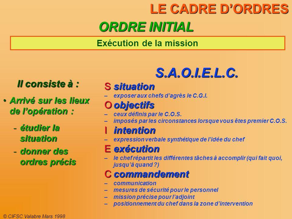Exécution de la mission