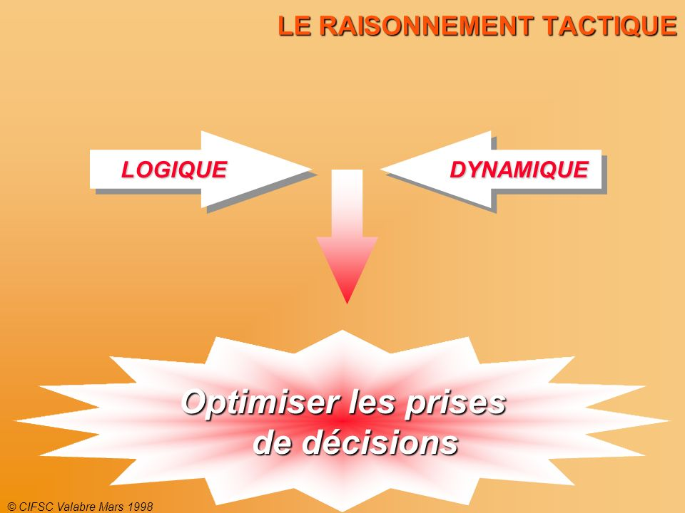 LE RAISONNEMENT TACTIQUE