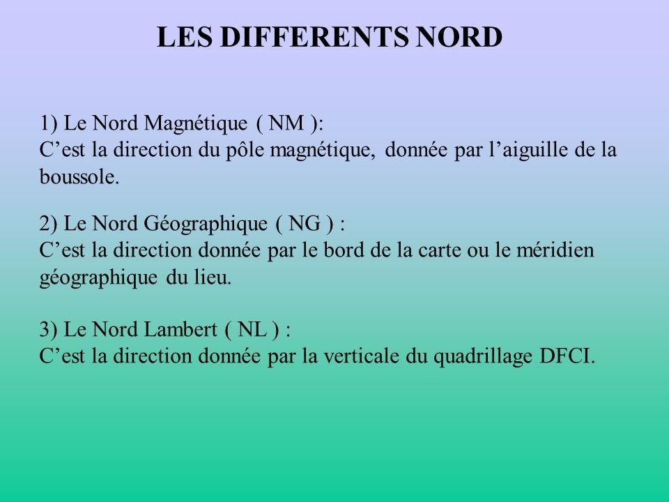 LES DIFFERENTS NORD 1) Le Nord Magnétique ( NM ):