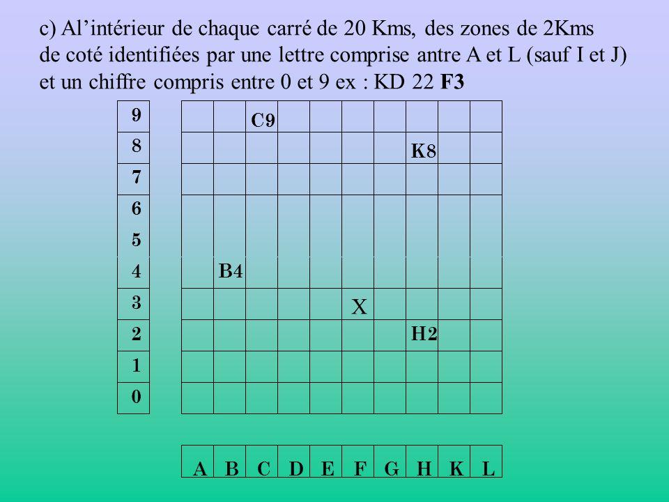 c) Al'intérieur de chaque carré de 20 Kms, des zones de 2Kms