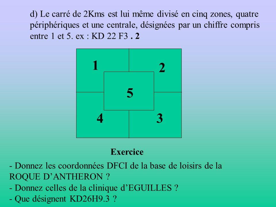 d) Le carré de 2Kms est lui même divisé en cinq zones, quatre