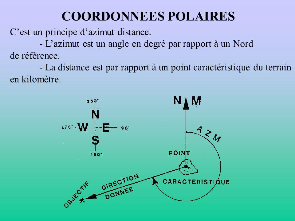 COORDONNEES POLAIRES C'est un principe d'azimut distance.