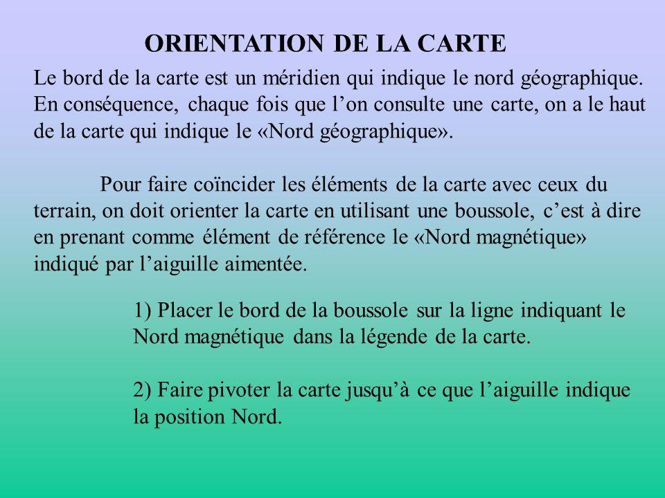 ORIENTATION DE LA CARTE