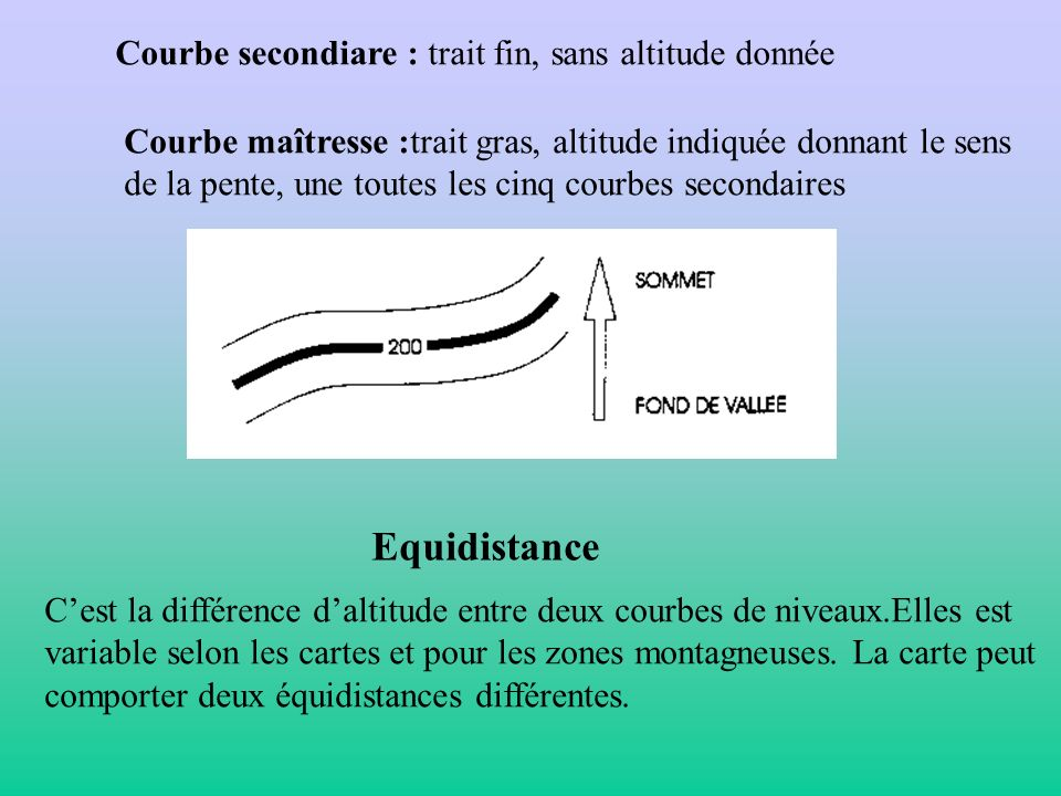 Equidistance Courbe secondiare : trait fin, sans altitude donnée