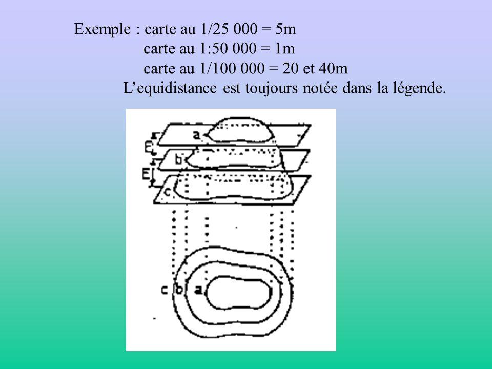 Exemple : carte au 1/25 000 = 5m carte au 1:50 000 = 1m.