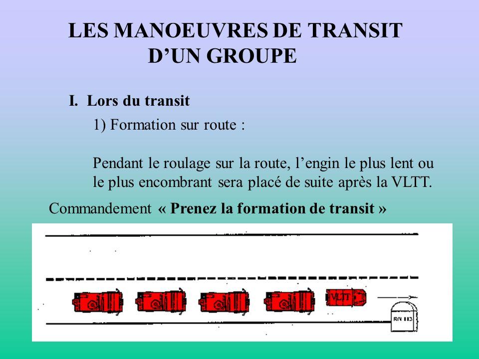 LES MANOEUVRES DE TRANSIT D'UN GROUPE