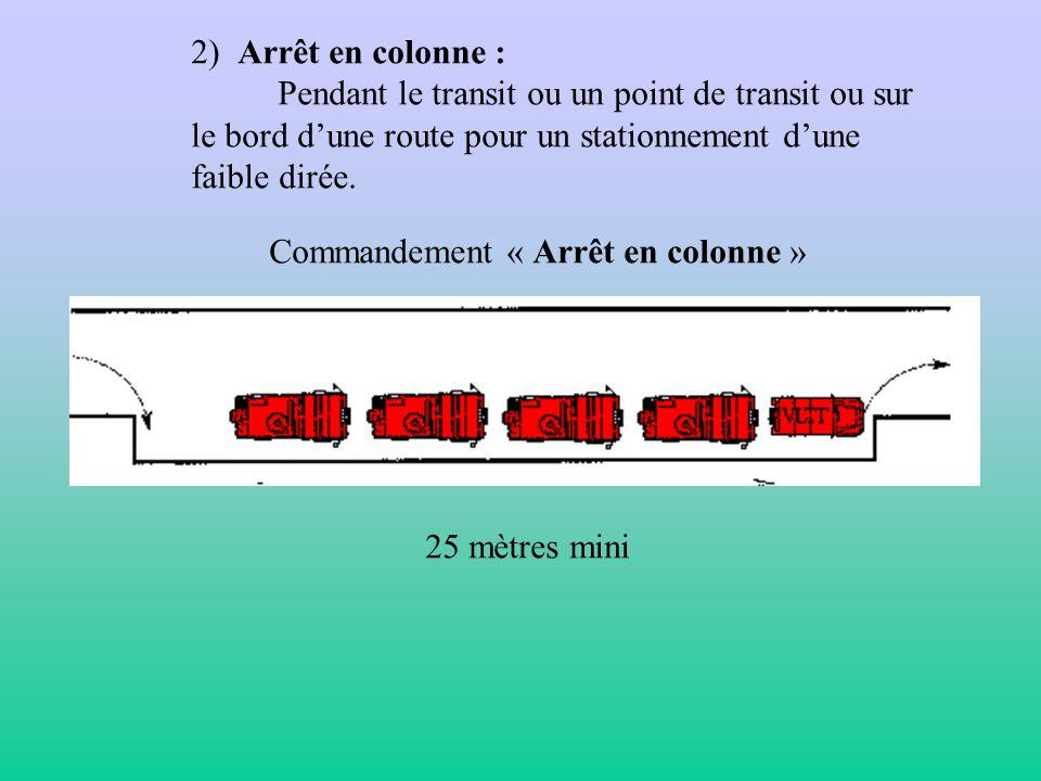 2) Arrêt en colonne : Pendant le transit ou un point de transit ou sur. le bord d'une route pour un stationnement d'une.