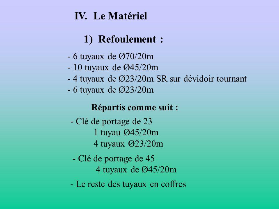 IV. Le Matériel 1) Refoulement : - 6 tuyaux de Ø70/20m