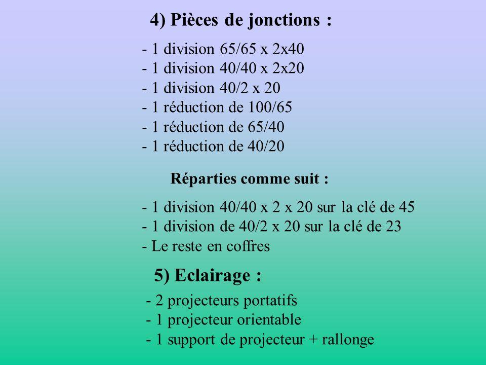 4) Pièces de jonctions : 5) Eclairage : - 1 division 65/65 x 2x40