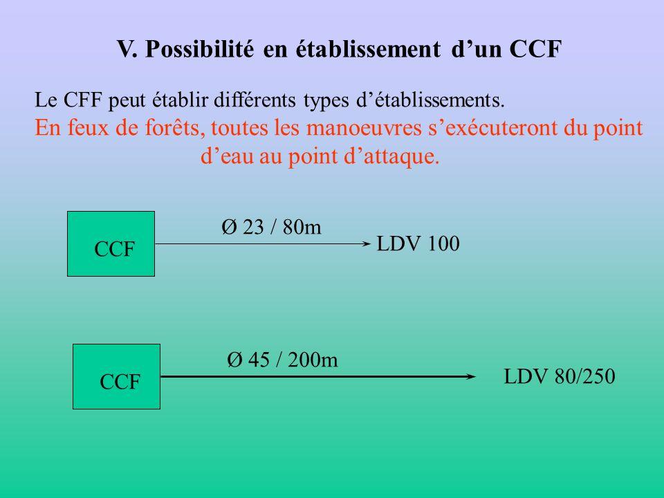 V. Possibilité en établissement d'un CCF
