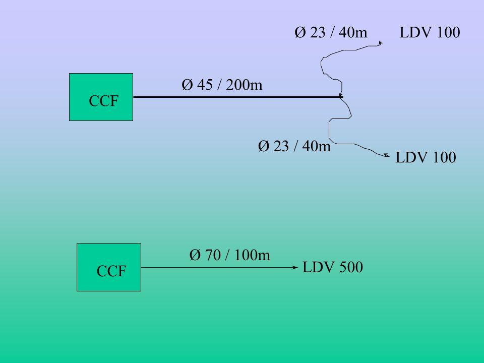 CCF Ø 45 / 200m LDV 100 Ø 23 / 40m CCF Ø 70 / 100m LDV 500