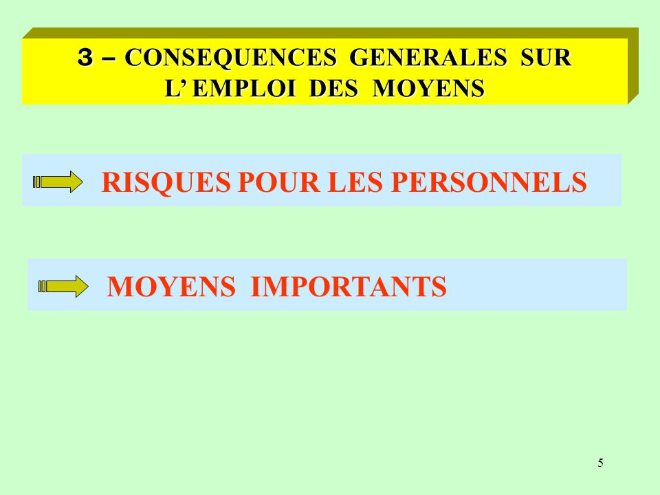 3 – CONSEQUENCES GENERALES SUR