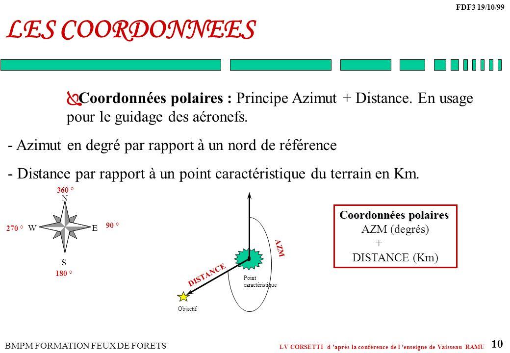 LES COORDONNEES Coordonnées polaires : Principe Azimut + Distance. En usage pour le guidage des aéronefs.