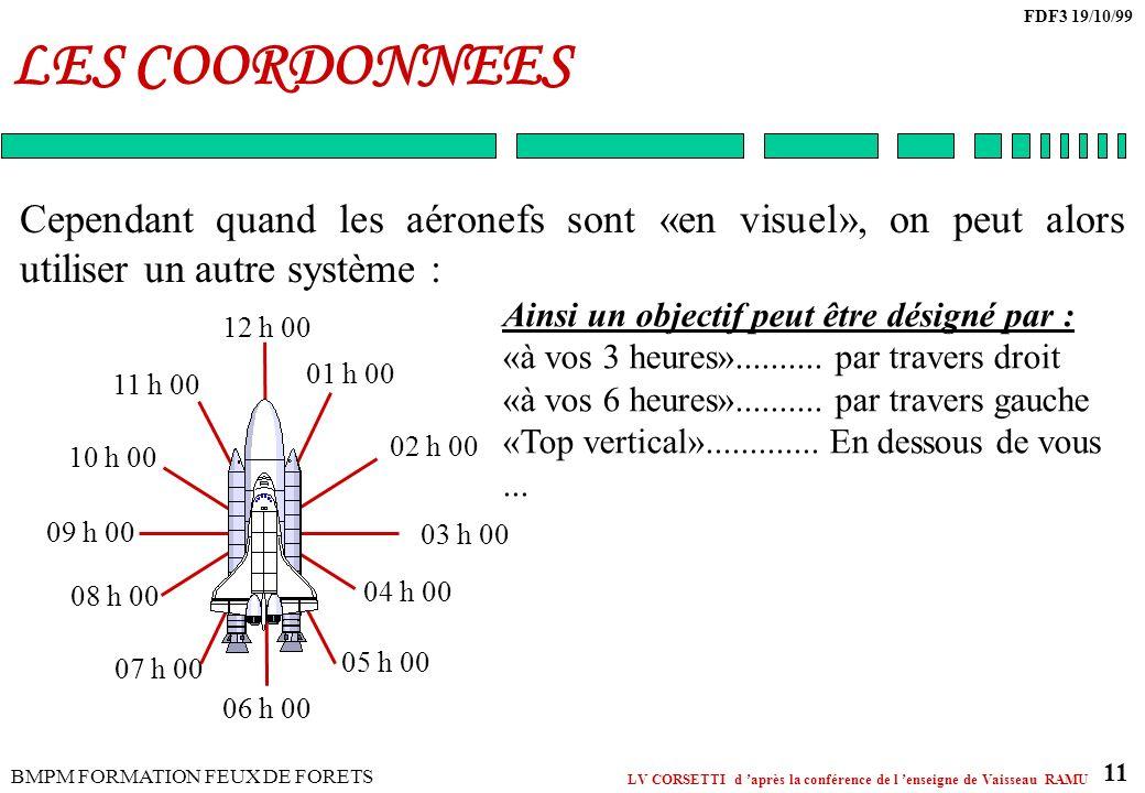 LES COORDONNEES Cependant quand les aéronefs sont «en visuel», on peut alors utiliser un autre système :