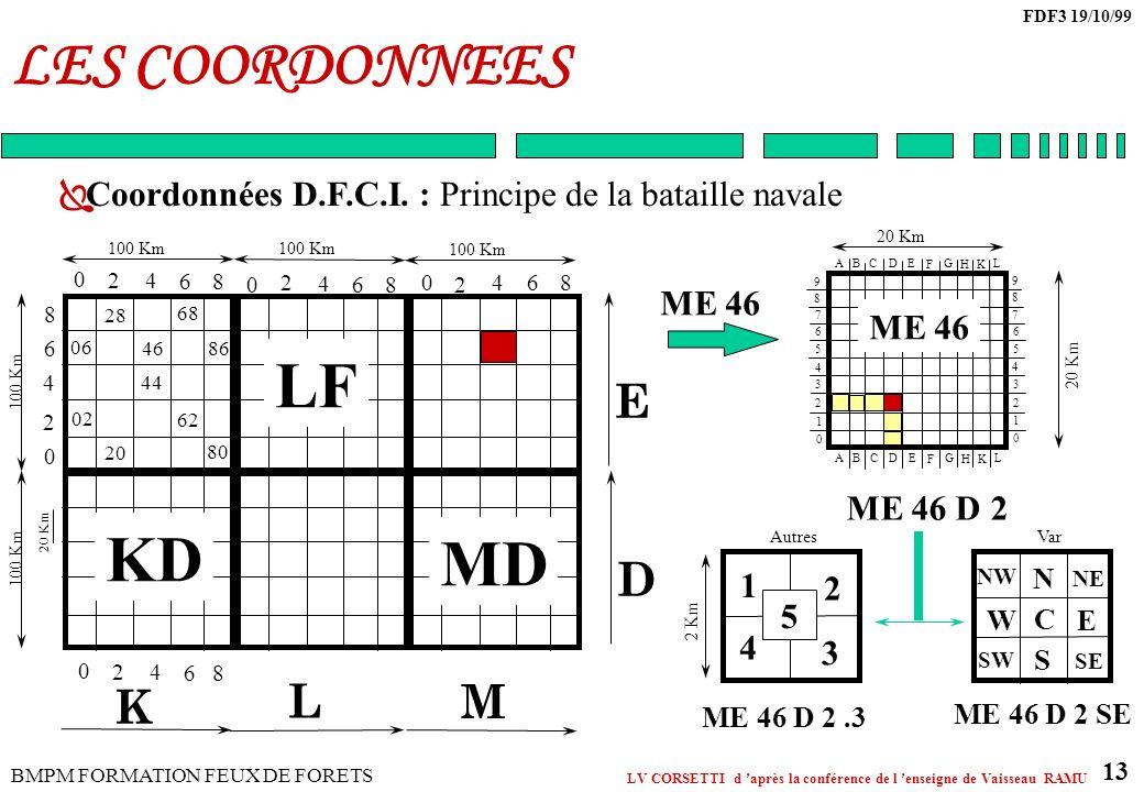 LES COORDONNEES LF KD MD E D L M K