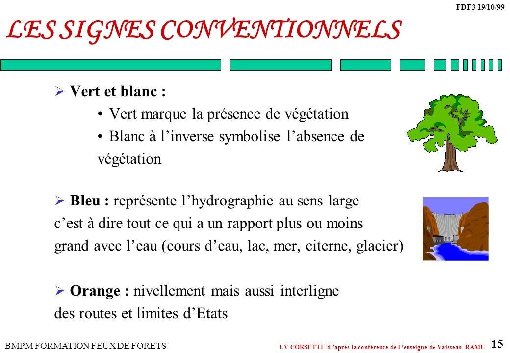 LES SIGNES CONVENTIONNELS