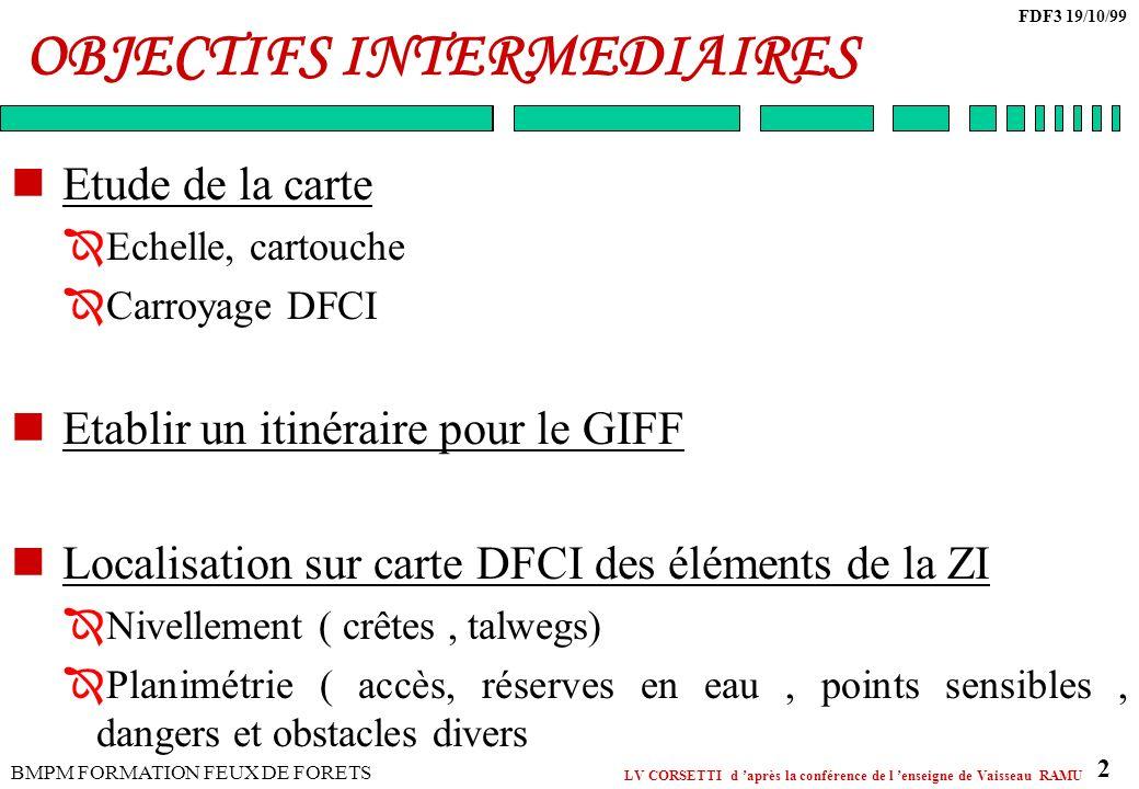 OBJECTIFS INTERMEDIAIRES