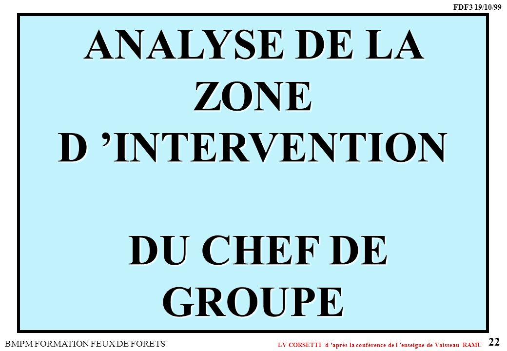 ANALYSE DE LA ZONE D 'INTERVENTION