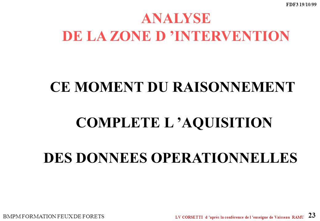 CE MOMENT DU RAISONNEMENT COMPLETE L 'AQUISITION