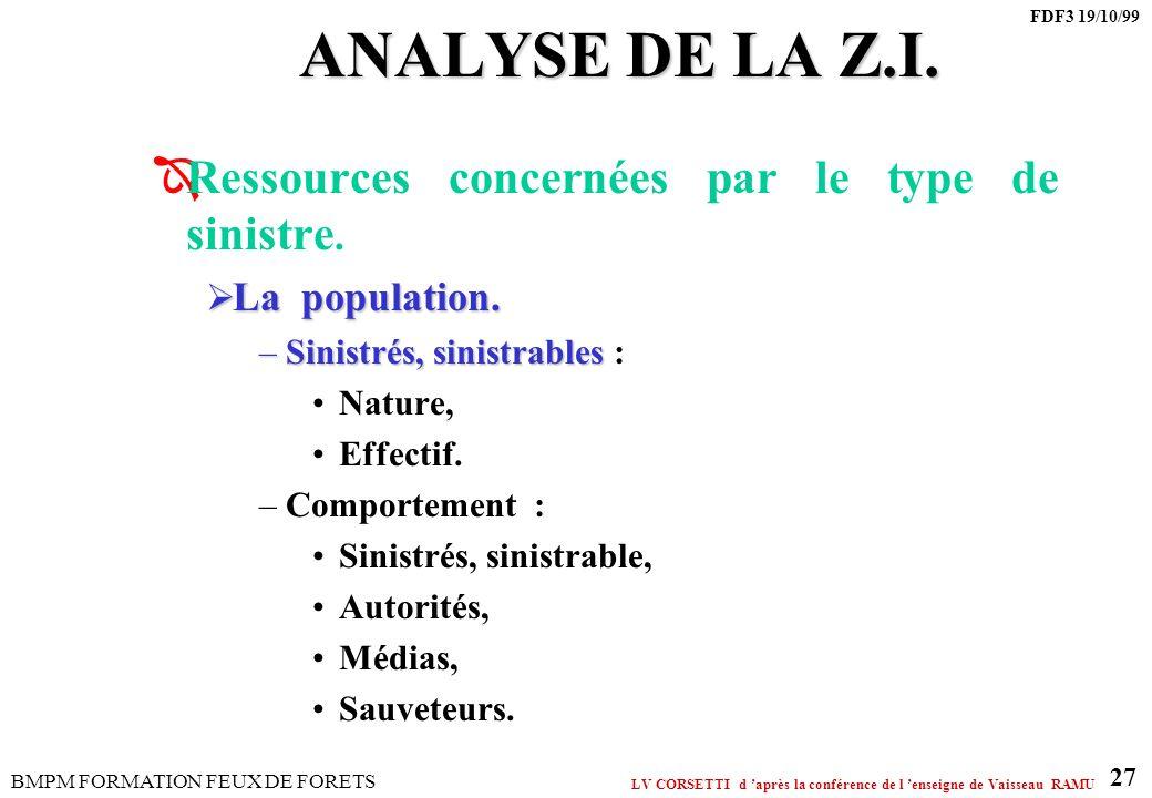 ANALYSE DE LA Z.I. Ressources concernées par le type de sinistre.