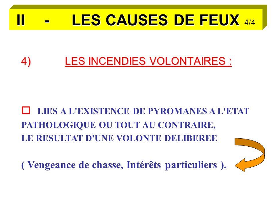 II - LES CAUSES DE FEUX 4/4 4) LES INCENDIES VOLONTAIRES :