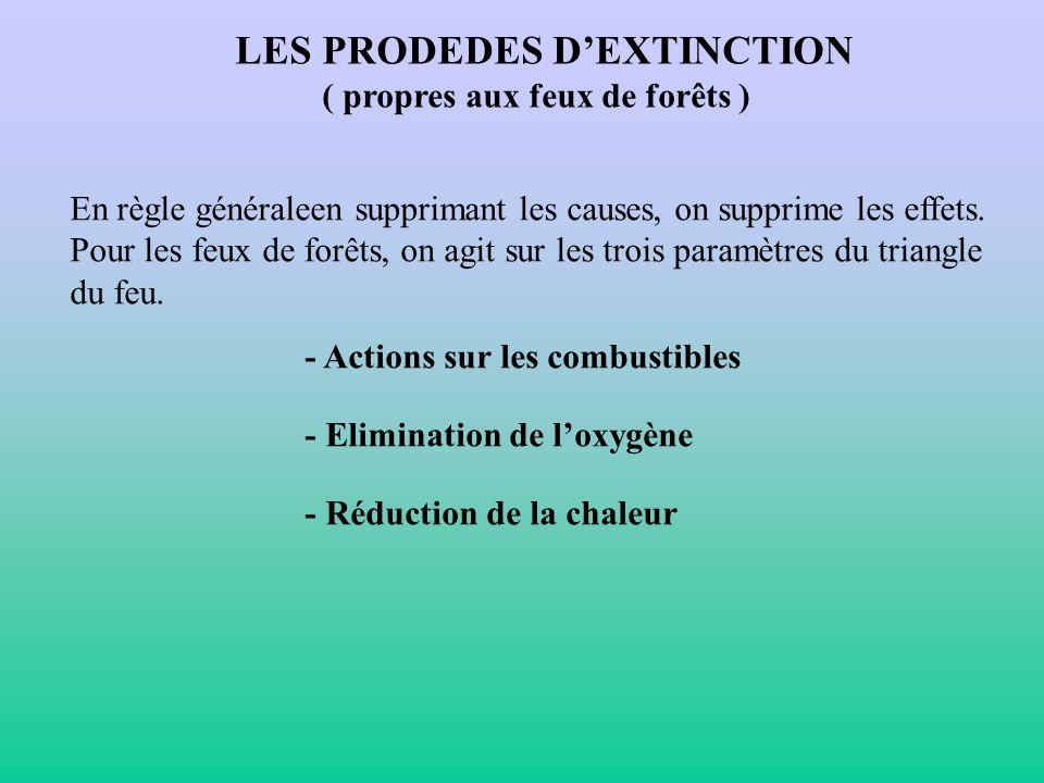 LES PRODEDES D'EXTINCTION
