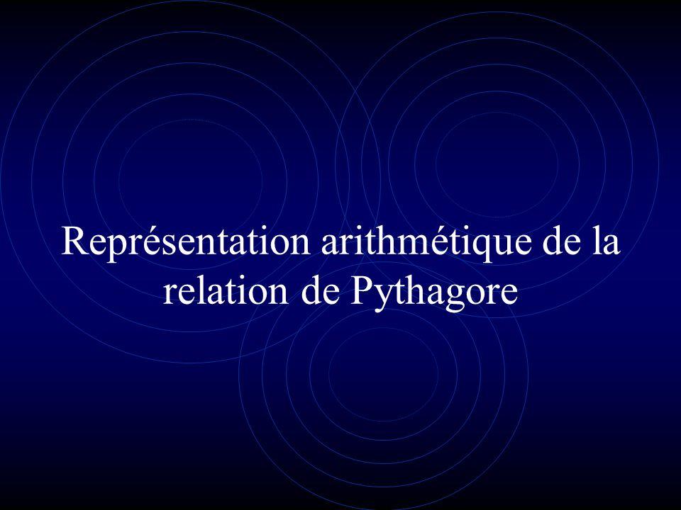 Représentation arithmétique de la relation de Pythagore
