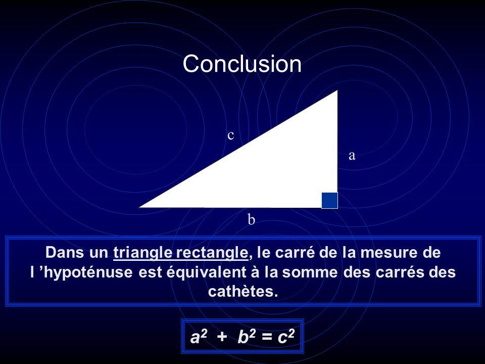 Conclusion c. a. b. Dans un triangle rectangle, le carré de la mesure de l 'hypoténuse est équivalent à la somme des carrés des cathètes.