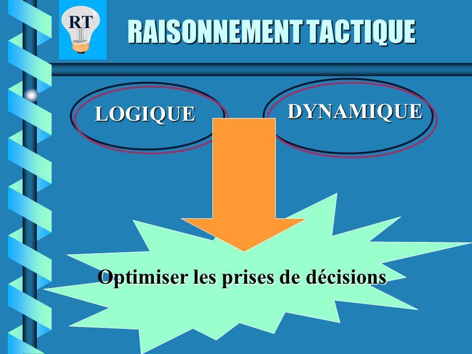 RAISONNEMENT TACTIQUE