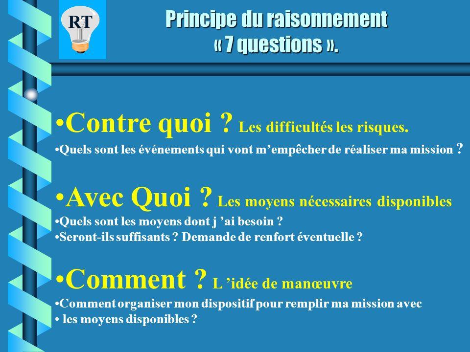 Principe du raisonnement « 7 questions ».
