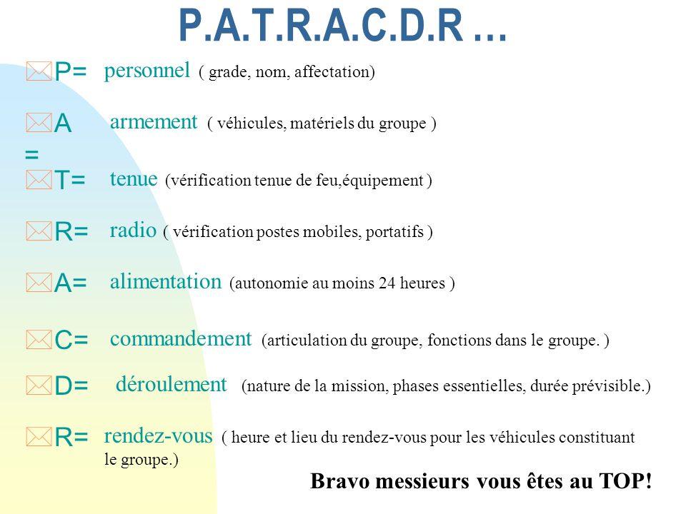 P.A.T.R.A.C.D.R … P= A= T= R= A= C= D= R=