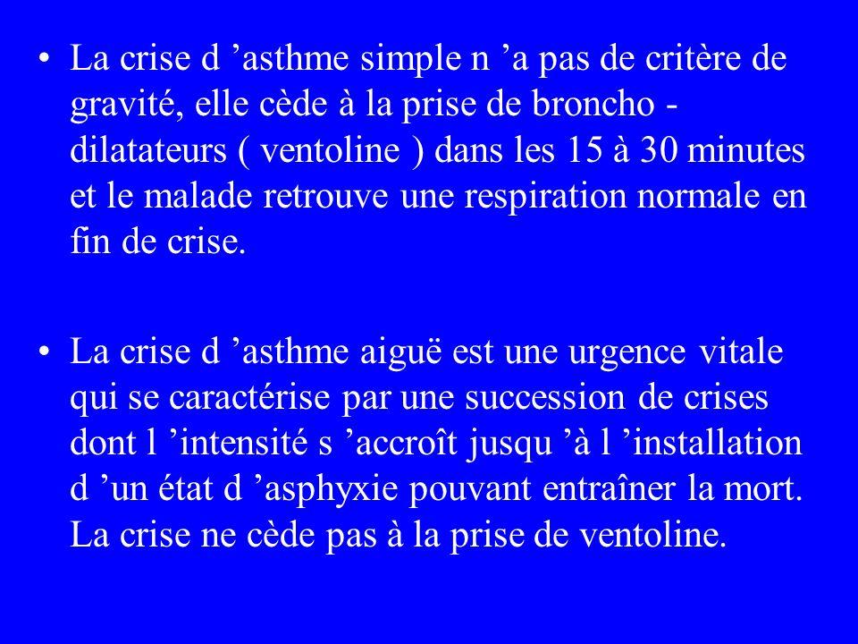 La crise d 'asthme simple n 'a pas de critère de gravité, elle cède à la prise de broncho - dilatateurs ( ventoline ) dans les 15 à 30 minutes et le malade retrouve une respiration normale en fin de crise.