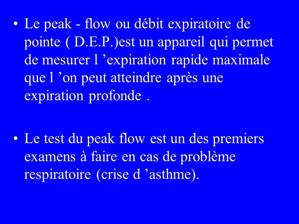 Le peak - flow ou débit expiratoire de pointe ( D. E. P