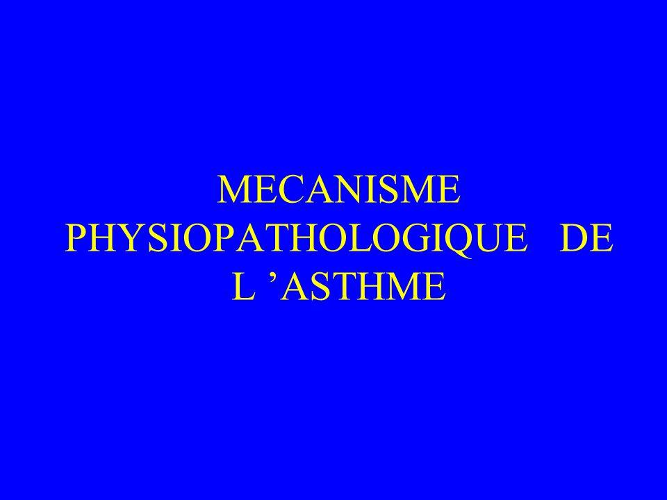 MECANISME PHYSIOPATHOLOGIQUE DE L 'ASTHME