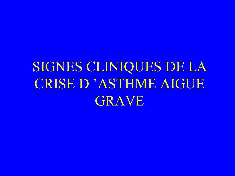 SIGNES CLINIQUES DE LA CRISE D 'ASTHME AIGUE GRAVE