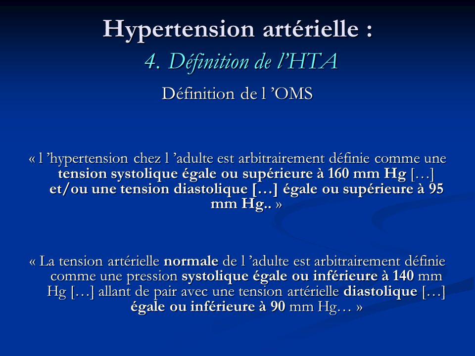 Hypertension artérielle : 4. Définition de l'HTA
