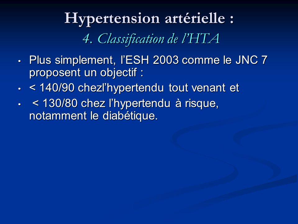 Hypertension artérielle : 4. Classification de l'HTA