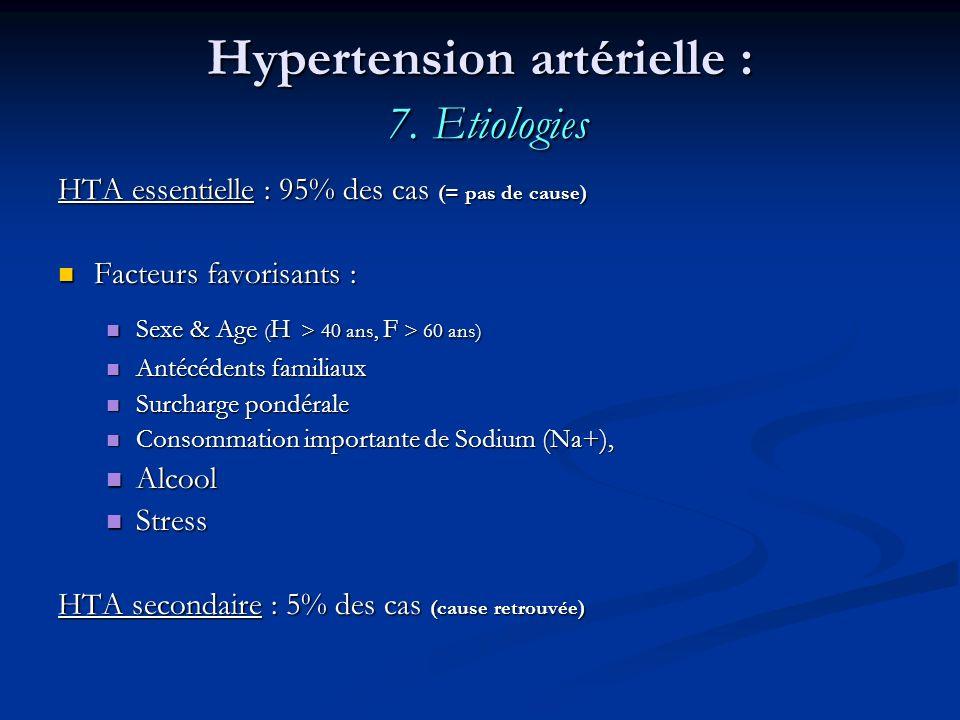 Hypertension artérielle : 7. Etiologies