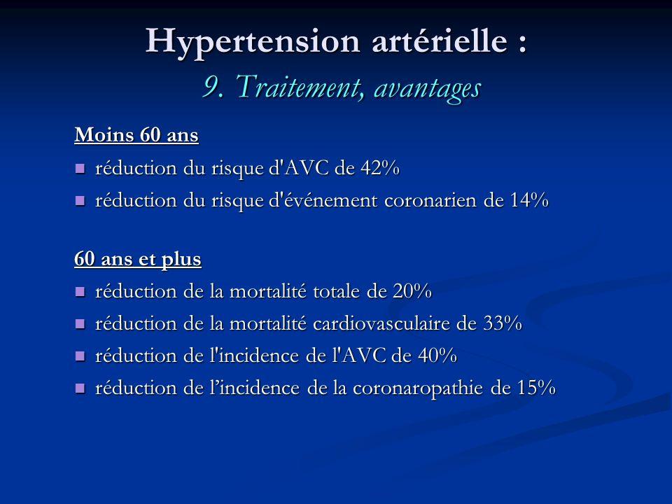 Hypertension artérielle : 9. Traitement, avantages