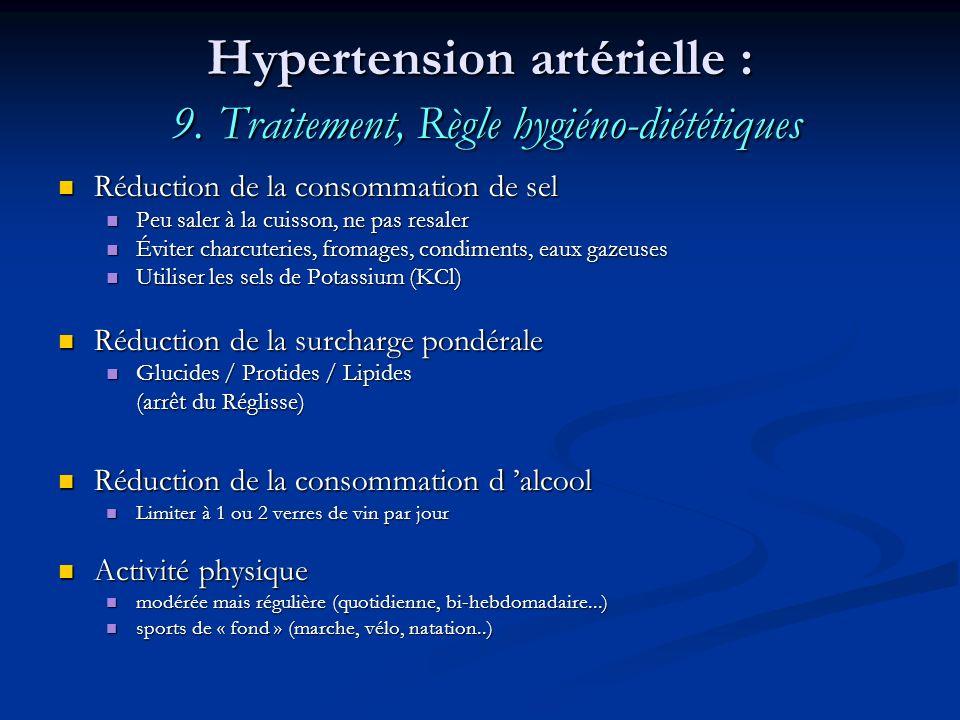 Hypertension artérielle : 9. Traitement, Règle hygiéno-diététiques