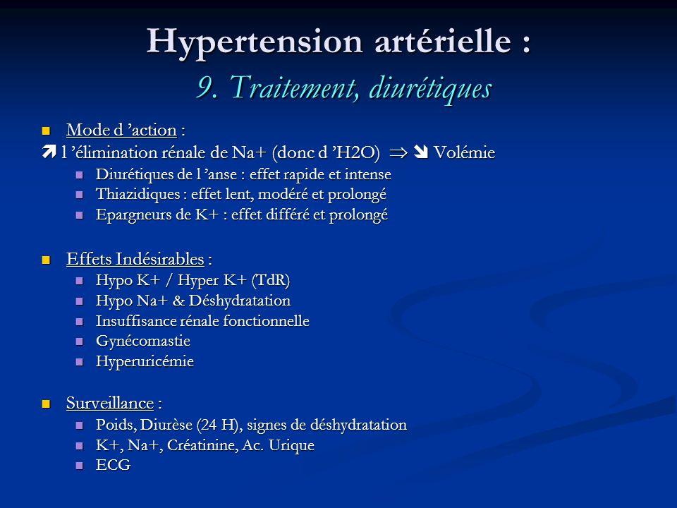 Hypertension artérielle : 9. Traitement, diurétiques