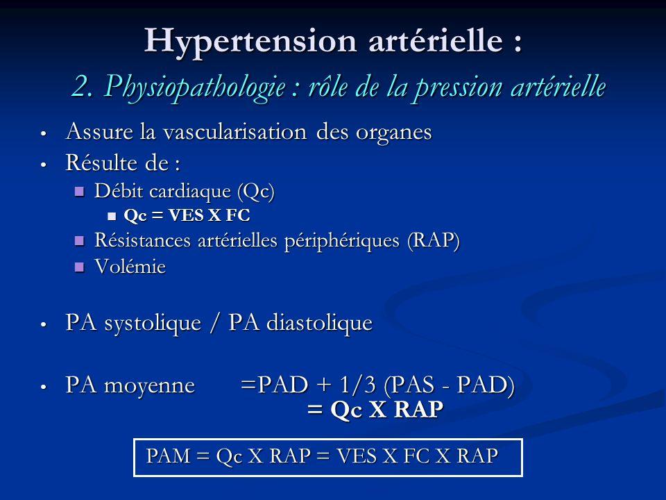 Hypertension artérielle : 2