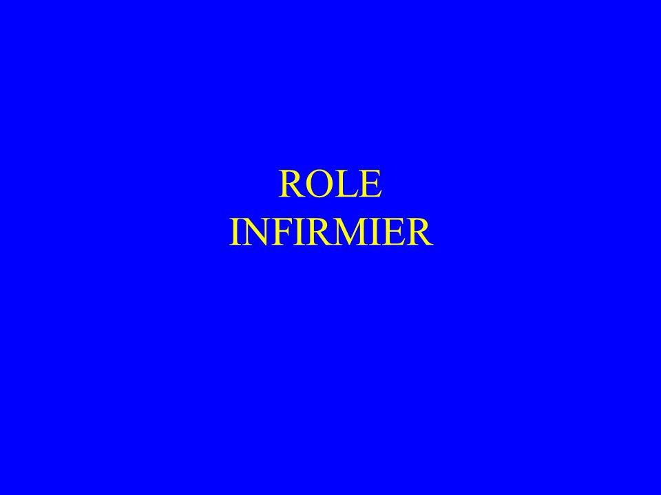 ROLE INFIRMIER