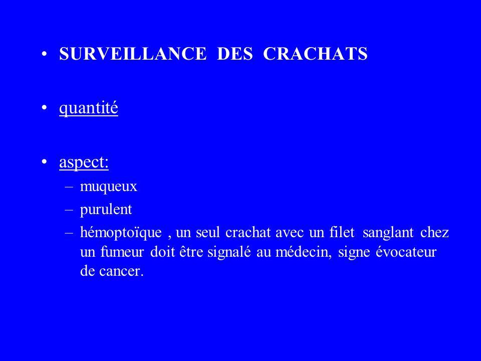 SURVEILLANCE DES CRACHATS quantité aspect: