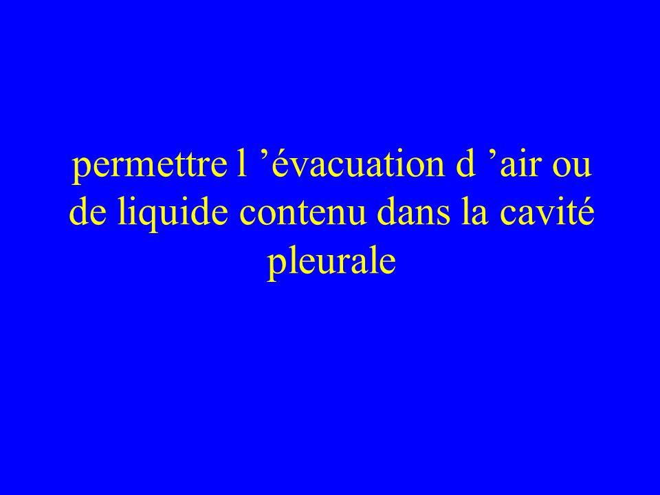 permettre l 'évacuation d 'air ou de liquide contenu dans la cavité pleurale